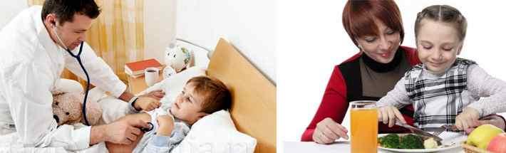 Гастрит у ребенка 6 лет лечение