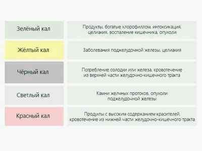 Увеличенный люфт » Автосервис Редуктор