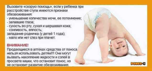 Как остановить рвоту у ребёнка в домашних условиях при ротовирусе